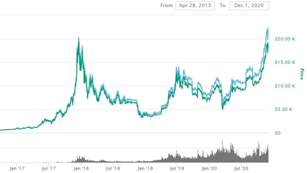 pig bitcoin pre borse will bitcoin crolla